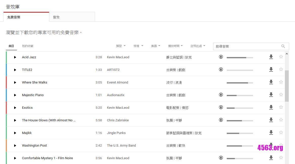 YouTube 音樂庫 提供無版權音樂及音效免費下載 , 為Youtuber助攻~