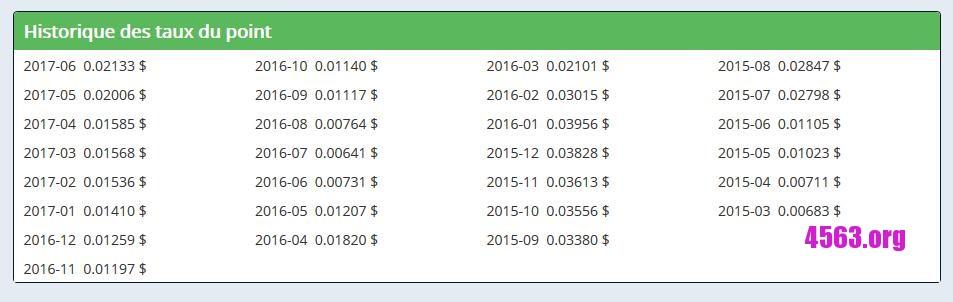 網賺 : 一個ptp站刷流量賺錢 , 任何bot流量都要~
