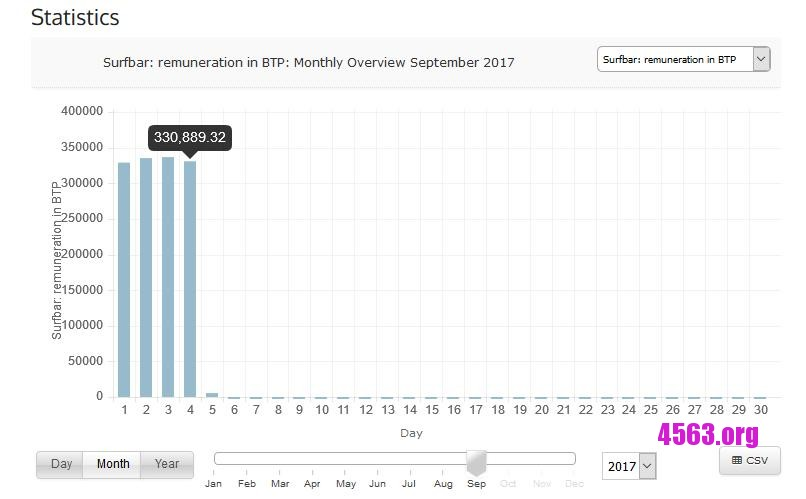 《Ebesucher 收款圖 €15.06 + €24.15 + €11.28 + €3.60 EUR 5-9-2017》