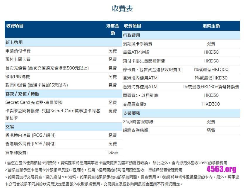 《Secret Card預付卡@免年費/開卡費@首充500元@香港/中國居民均可申請~》