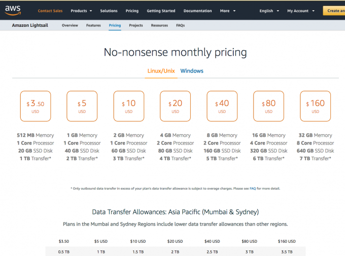 AWS Lightsail VPS 降价 最低$3.5/月