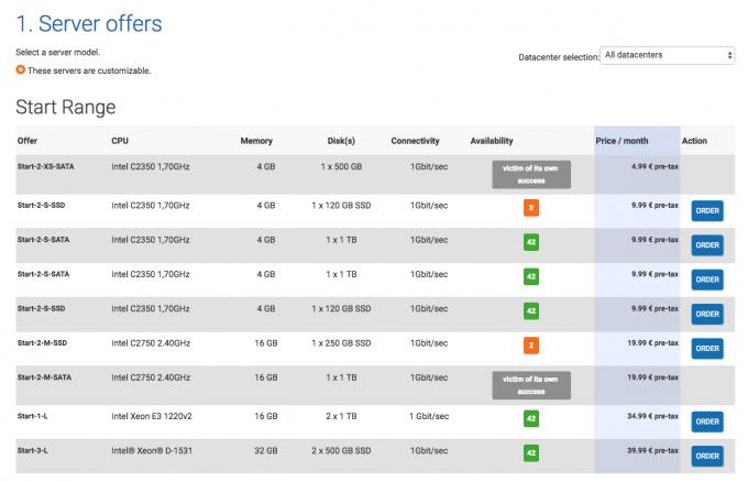 Online Start-2-S系列独立服务器降价为9.9欧元