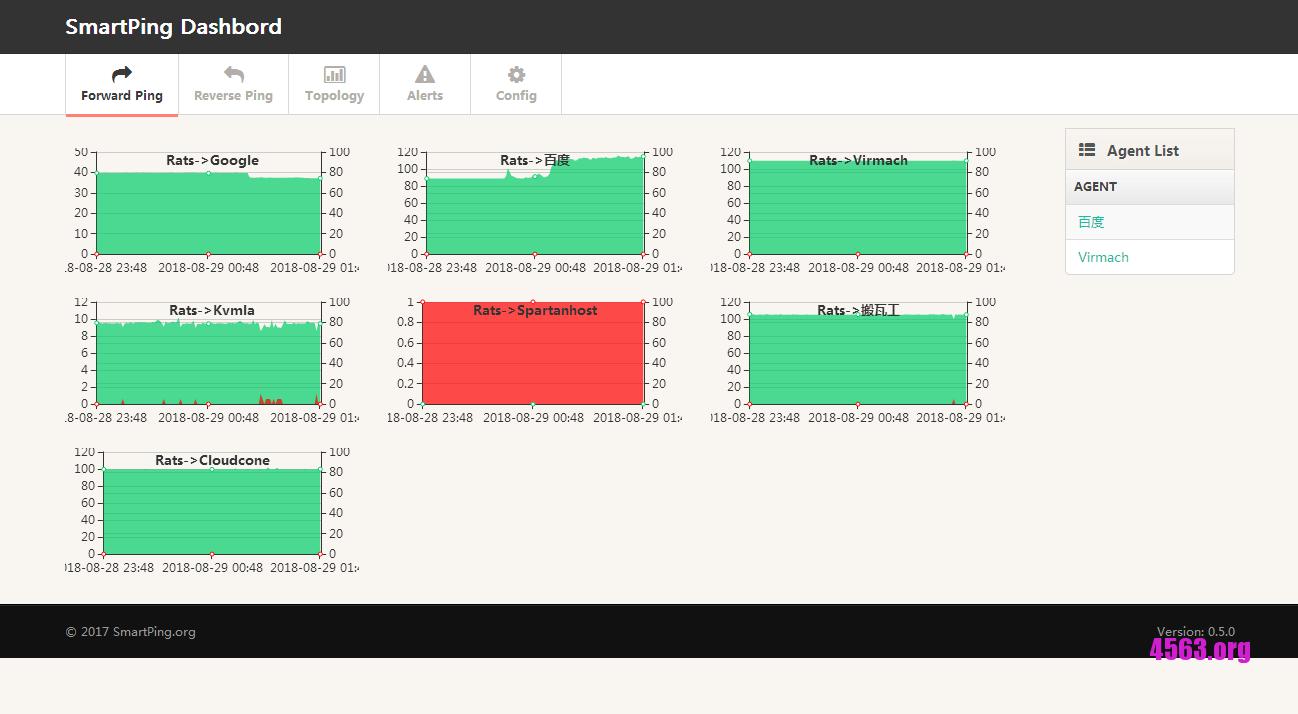SmartPing:一个服务器Ping值监测工具,带报警功能