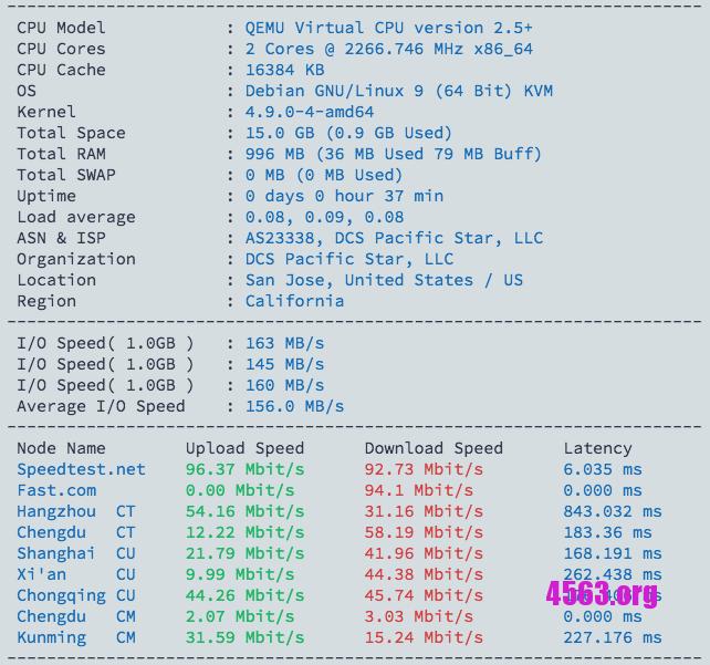 TripodCloud圣何塞KVM VPS – 1核 256M 8G 1T 100M @$27/年/测评