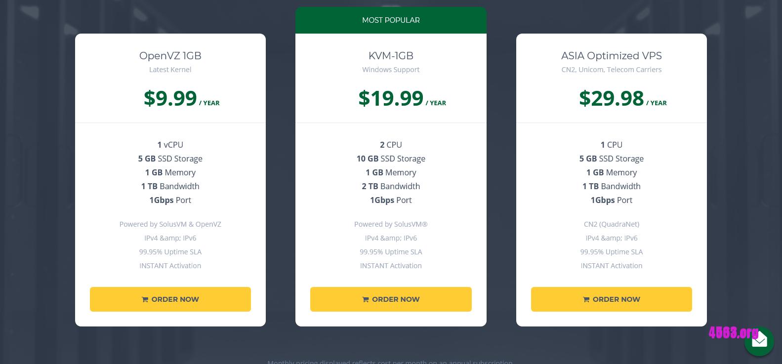 OptimizedVPS洛杉矶VPS@2GB/10G/2T@$15/3年