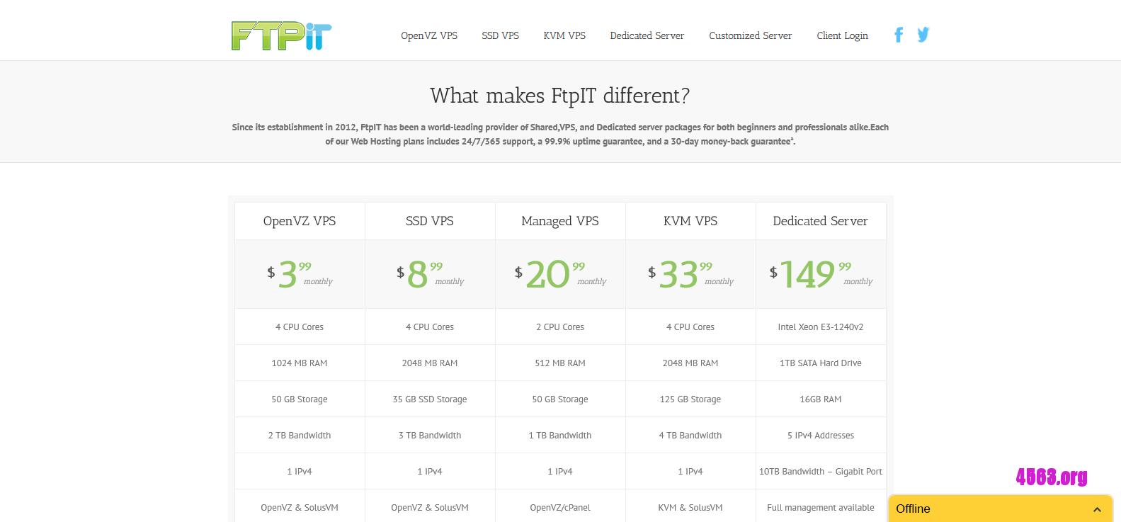 FtpIt纽约VPS@512MB内存/10GB SSD空间/2TB流量@$1.64/月