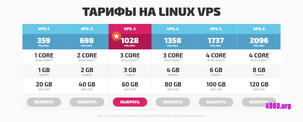 Handyhost俄罗斯/德国KVM VPS@1GB内存/20GB SSD空间/3TB流量@36元/月