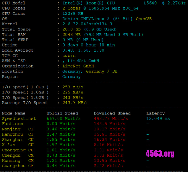 Signaltransmitter德国VPS@2G RAM@0.99欧元/月#性能测试