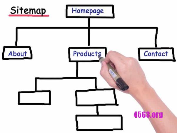 Sitemap線上生成器/免費Sitemap軟體/提交Sitemap資訊