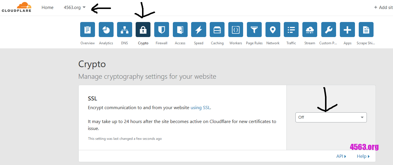 關閉Cloudflare ssl~