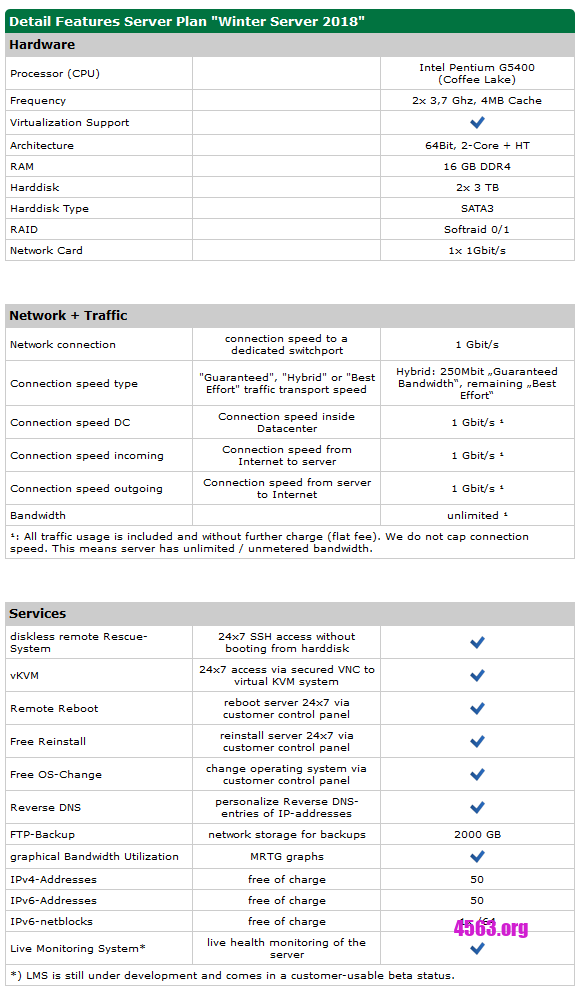 Euserv 45歐元買50個IP G5400服務器
