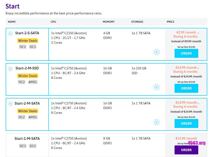 Online.net 3歐元買4GB內存C2350服務器